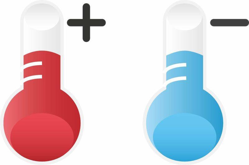 Come funzionano i materiali termocromici che cambiano colore